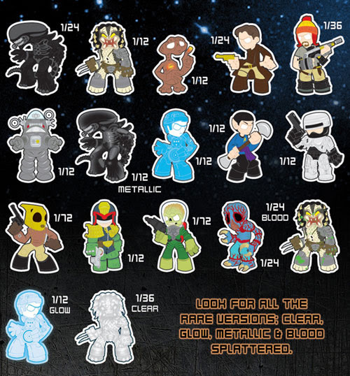 Science Fiction Mystery Minis funko figures rareness levels
